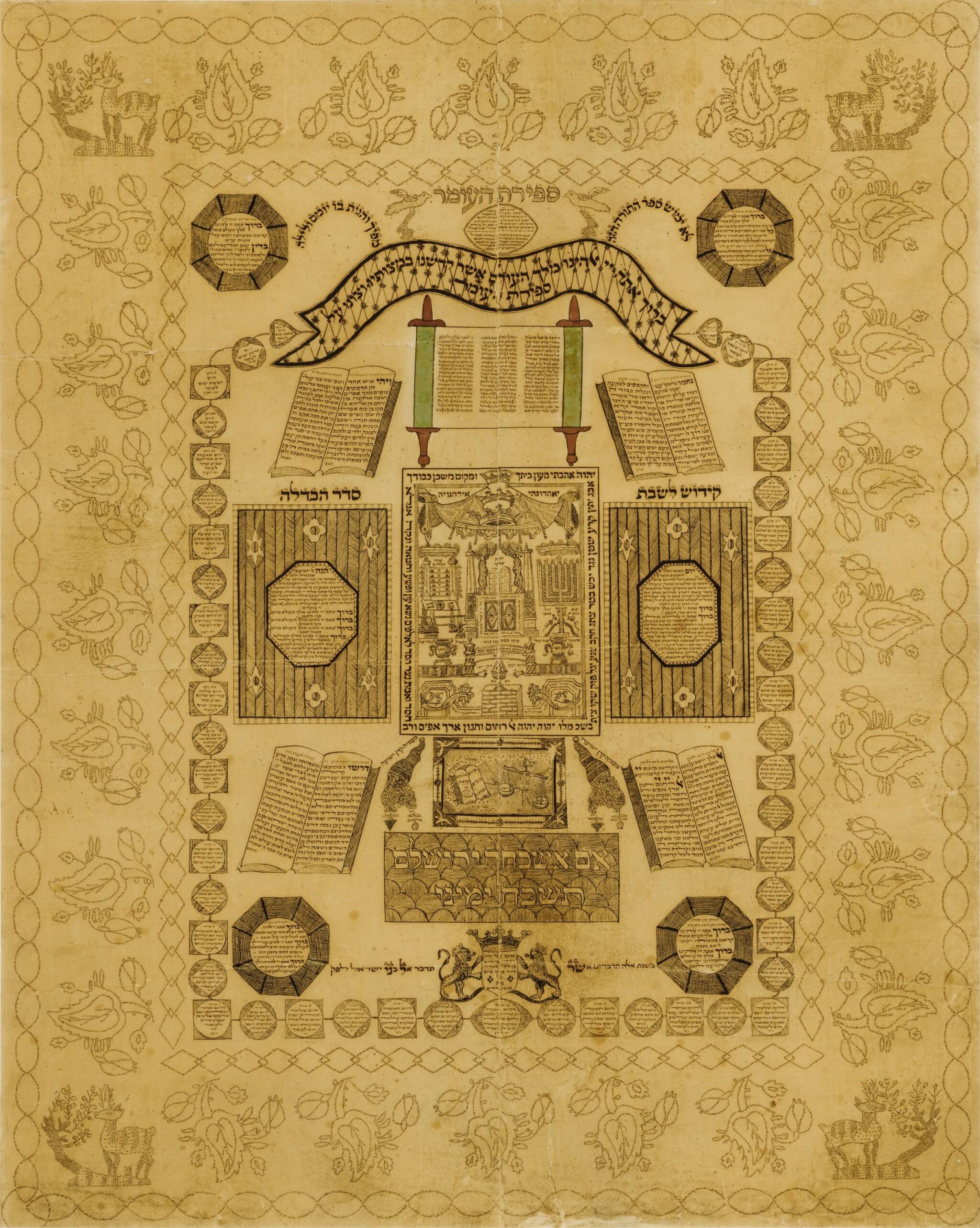 View full screen - View 1 of Lot 173. A MAGNIFICENT MICROGRAPHIC OMER CALENDAR, ZEVI HIRSCH BEN DAVID, AMSTERDAM: 1830.