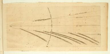 View 5. Thumbnail of Lot 74. Newton, Philosophiae naturalis principia mathematica, London, 1687, contemporary vellum.
