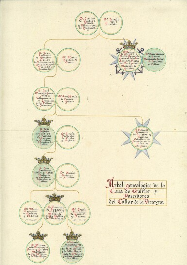View 14. Thumbnail of Lot 176. MAGNIFICENT EMERALD AND DIAMOND PARURE, CIRCA 1770 [祖母綠配鑽石首飾套裝,約1770年].