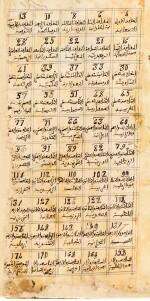 ABU MUHAMMAD AL-QASIM B. ALI MUHAMMAD B. UTHMAN AL-HARIRI (D.1122 AD), ALSO KNOWN AS AL-HARIRI AL-BASRAHM, AL-MAQAMAT, COPIED BY MUHAMMAD B. AL-HAJ AL-TAHIR AL-HAJ BATWA, NORTH AFRICA OR SPAIN, DATED 1114 AH/1702 AD