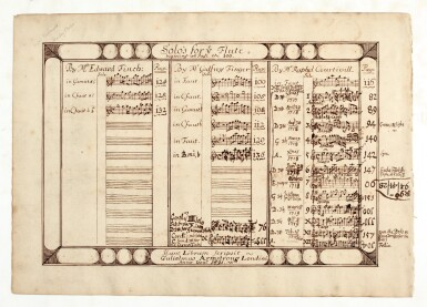 View 5. Thumbnail of Lot 81. H. Purcell. 'The Armstrong-Finch manuscript'. Important early volume of sonatas for violin and for flute, 1691-1720.