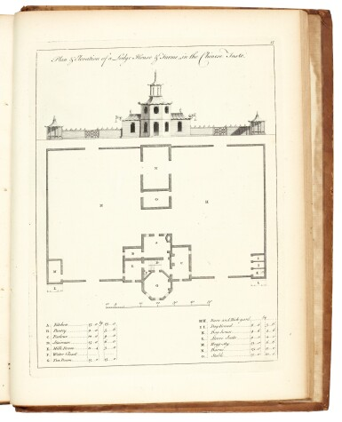 View 2. Thumbnail of Lot 57. Architecture | Langley, Halfpenny, and Lightoler | 3 works bound in one volume, 1747-1762.