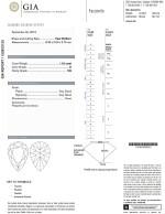 A 1.02 Carat Pear-Shaped Diamond, D Color, SI2 Clarity