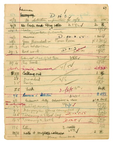 JOHN LENNON | School detention sheet, 1954-55
