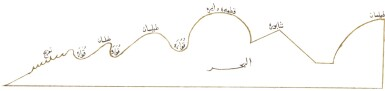 View 2. Thumbnail of Lot 26. MEHMED IBN ALI SIPAHIZADE BURSAWI, AWDAH AL-MASALIK ILA MA'RIFAT AL-BULDAN WA A-MAMALIK, A GEOGRAPHICAL DICTIONARY DERIVED FROM VARIOUS EARLY ARAB GEOGRAPHIES, OTTOMAN PROVINCES, 977 AH/1569 AD.