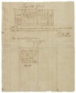 Arnold, Benedict. Manuscript document signed, Philadelphia, 9 December 1778