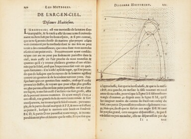 View 4. Thumbnail of Lot 15. Discours de la méthode. Leyde, Ian Maire, 1637. In-4. Reliure de l'époque. Edition originale..
