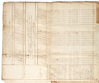 ST HELENA | Portfolio of letters and documents relating to the East India Company, 1670s-80s