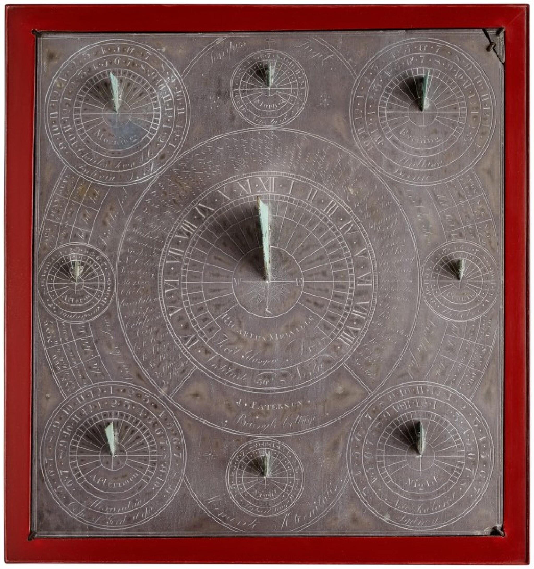 View full screen - View 1 of Lot 5. Richard Neville, 19th century | Multi-Gnomon Sundial.