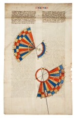 The Sundial of Ahaz, two diagrams on a leaf from Nicholas of Lyra's Literal Commentary, [France, c.1360-80]