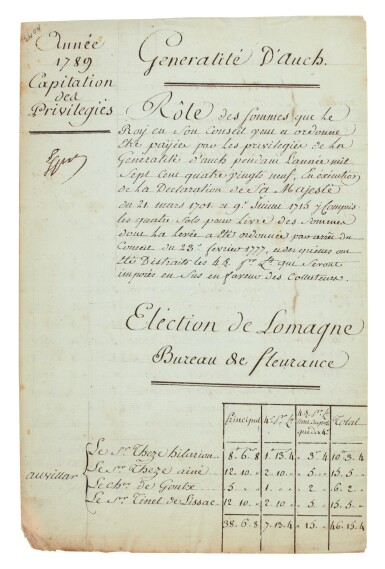 """View 2. Thumbnail of Lot 71. LOUIS XVI   document signed (""""Louis""""), listing the tax liabilites of nobles in Auch, 1789."""