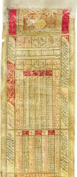 AN ILLUMINATED RUZNAME (ALMANAC OR CALENDAR), COPIED BY SULEYMAN KNOWN AS HIKMATI, TURKEY, OTTOMAN, LATE 18TH/EARLY 19TH CENTURY