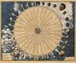 JANSSON. Tabula Anemographica... Amsterdam, Jan Jansson, [vers 1650]. Très jolie carte des vents.