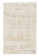 Nelson, document signed, order of battle and sailing, 1798
