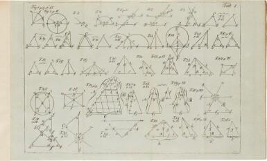 View 5. Thumbnail of Lot 3. Bolyai   Scientiam spatii absolute veram exhibens, Maros Vásárhelyi, 1832-1833, 2 volumes, half calf.