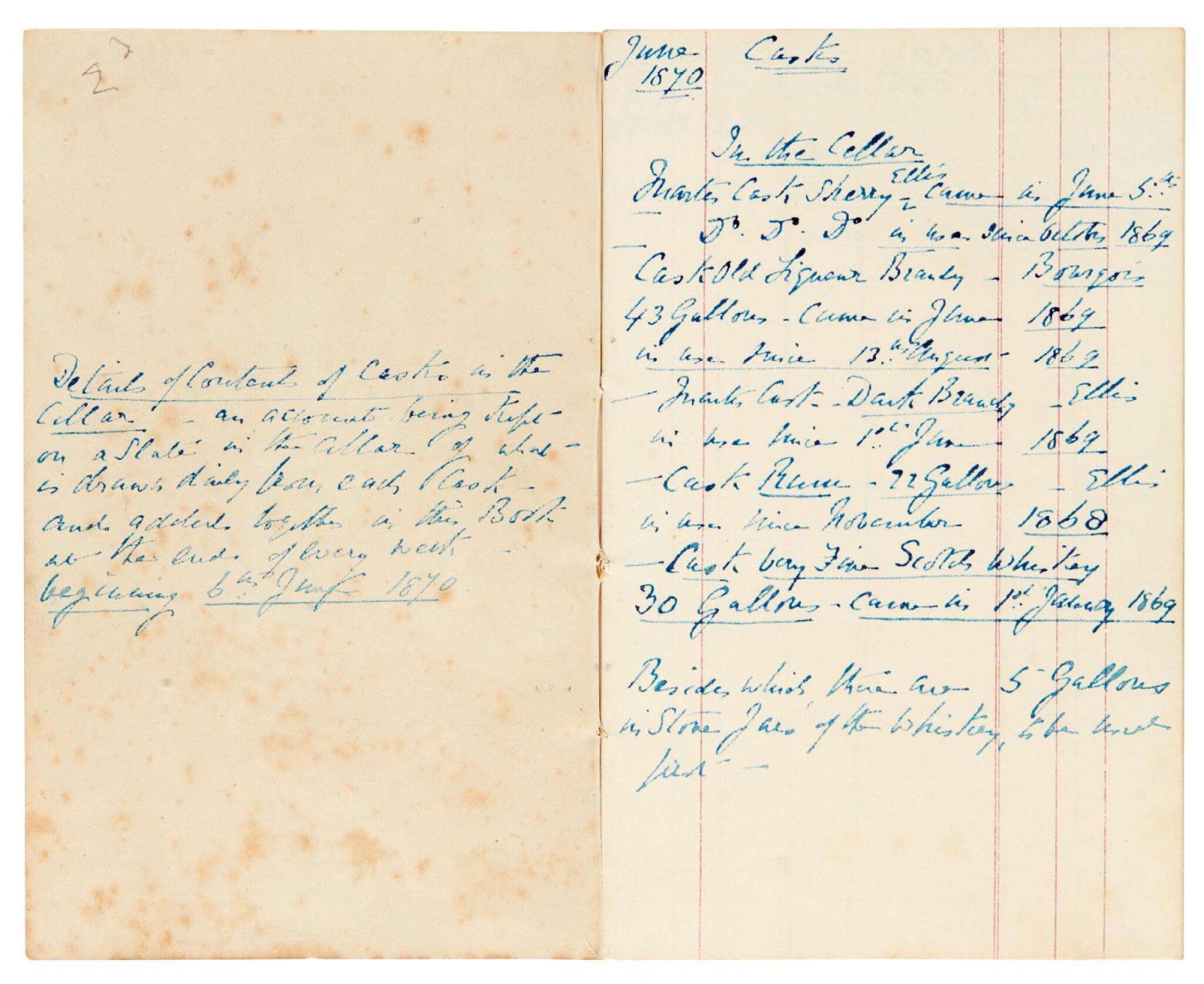 View full screen - View 1 of Lot 220. Dickens, Autograph manuscript notebook, titled 'Gad's Hill Cellar Casks', 1870.